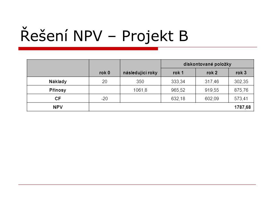 Řešení NPV – Projekt B rok 0 následující roky diskontované položky