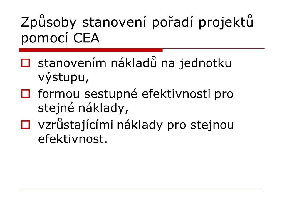 Způsoby stanovení pořadí projektů pomocí CEA