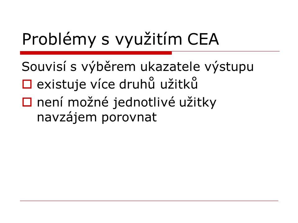 Problémy s využitím CEA