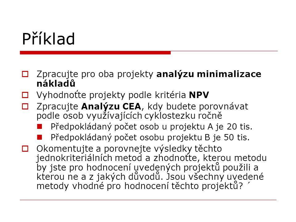 Příklad Zpracujte pro oba projekty analýzu minimalizace nákladů