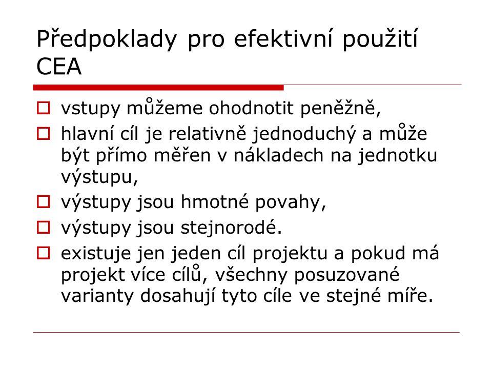 Předpoklady pro efektivní použití CEA