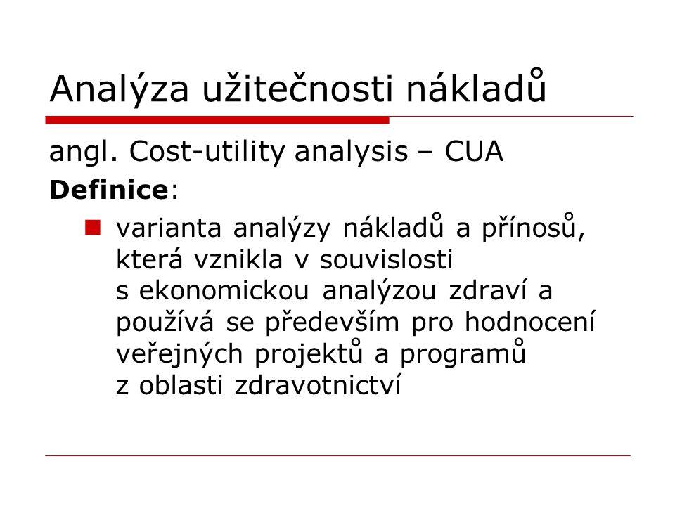 Analýza užitečnosti nákladů