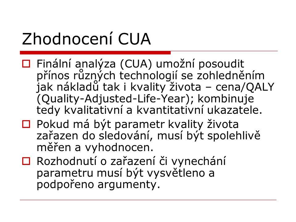 Zhodnocení CUA