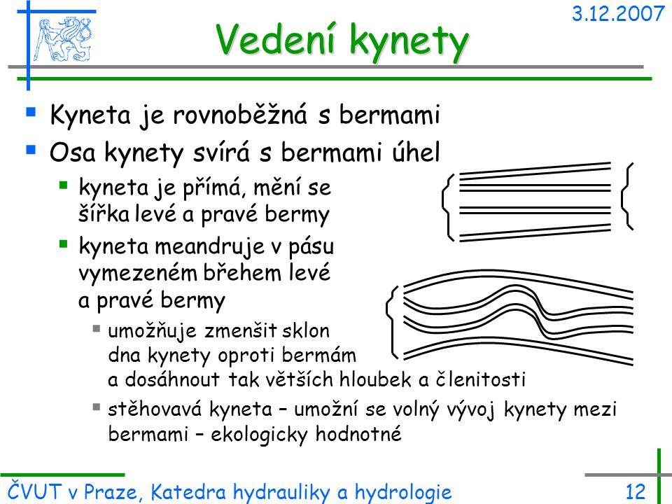 Vedení kynety Kyneta je rovnoběžná s bermami