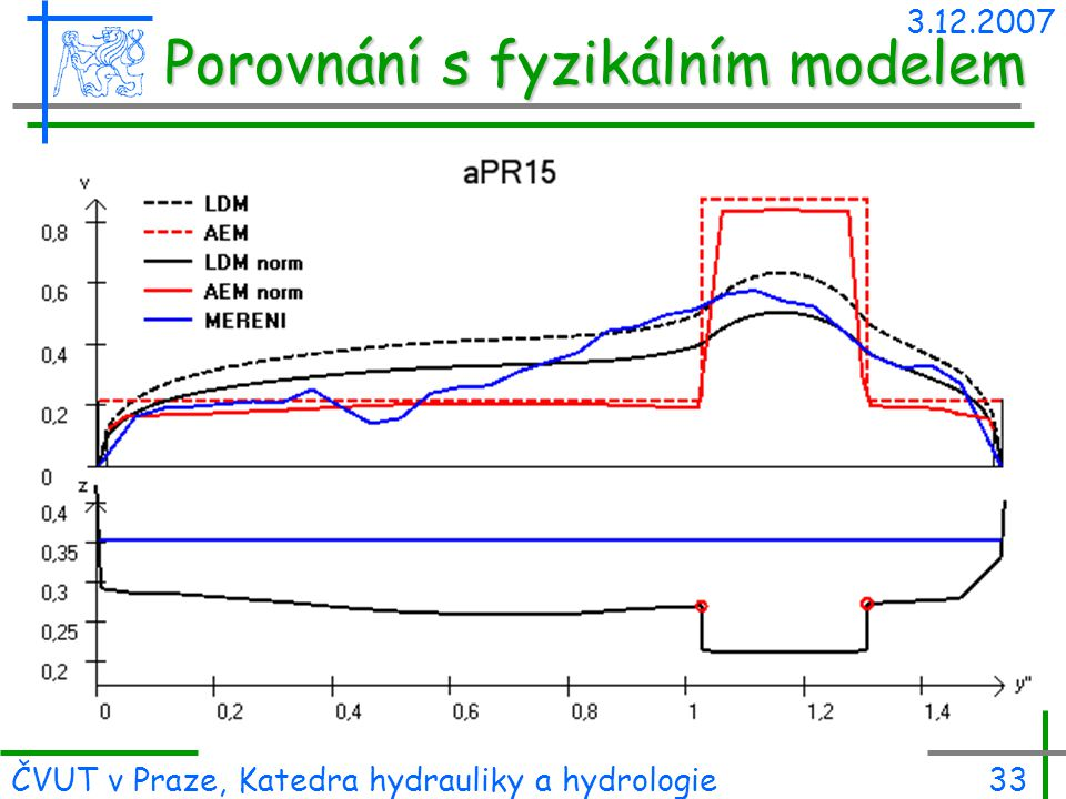 Porovnání s fyzikálním modelem