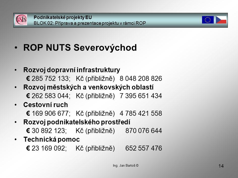 ROP NUTS Severovýchod Rozvoj dopravní infrastruktury