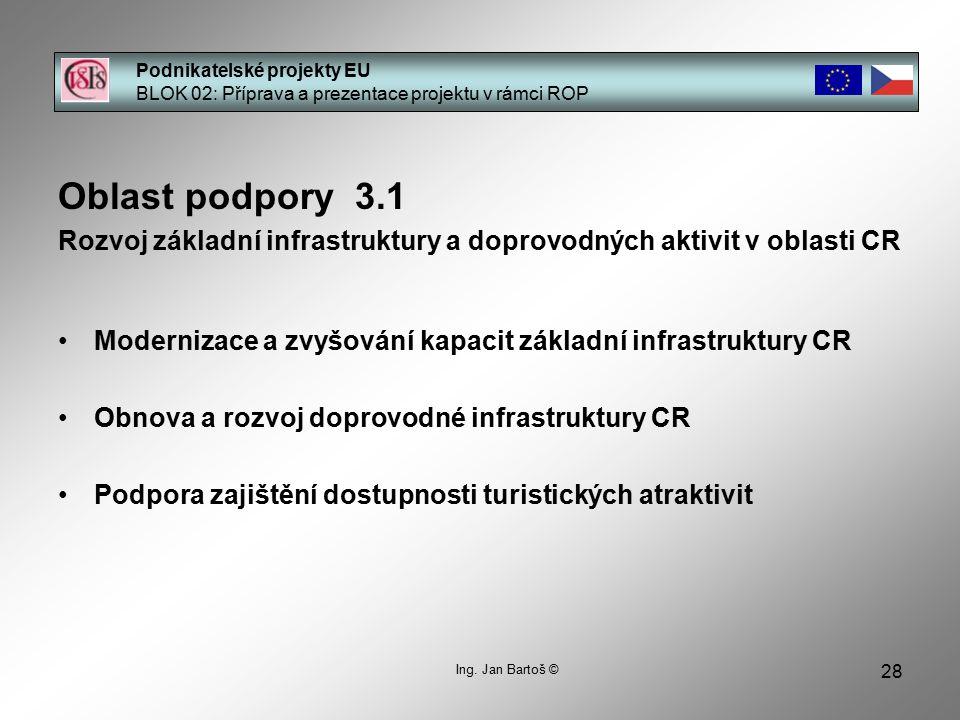 Podnikatelské projekty EU BLOK 02: Příprava a prezentace projektu v rámci ROP