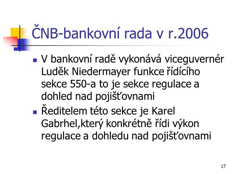 ČNB-bankovní rada v r.2006