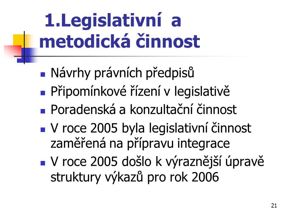 1.Legislativní a metodická činnost