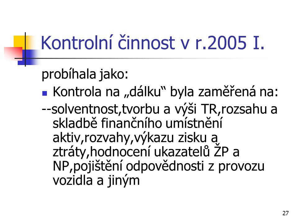 Kontrolní činnost v r.2005 I. probíhala jako: