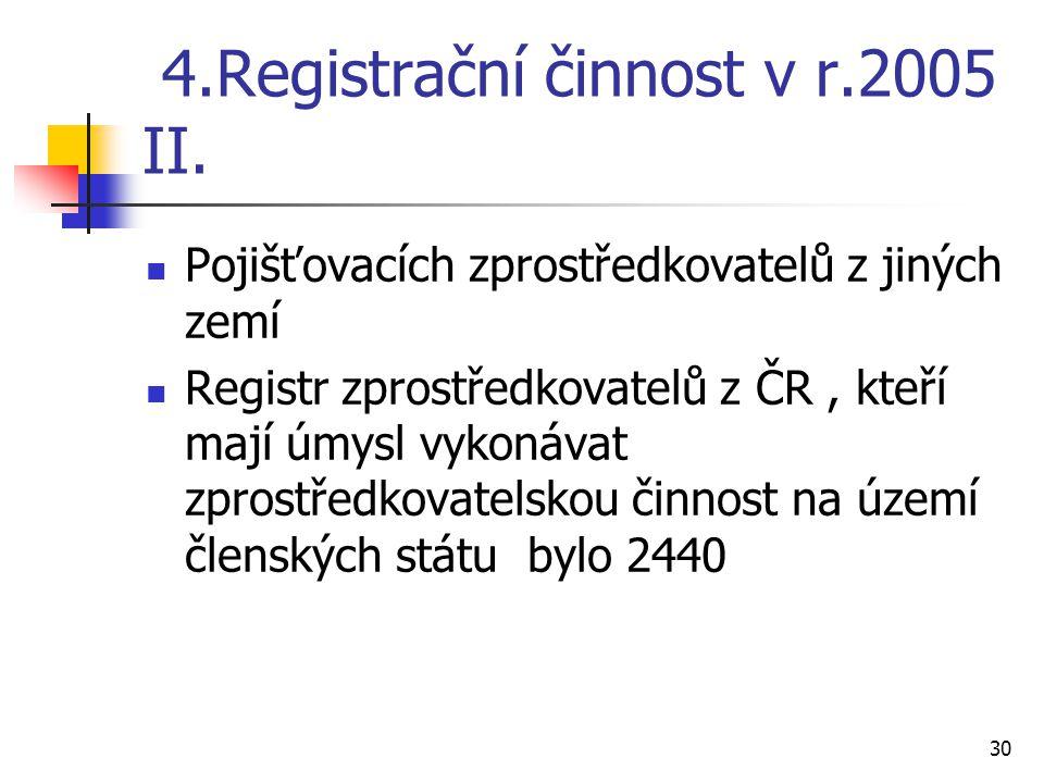 4.Registrační činnost v r.2005 II.