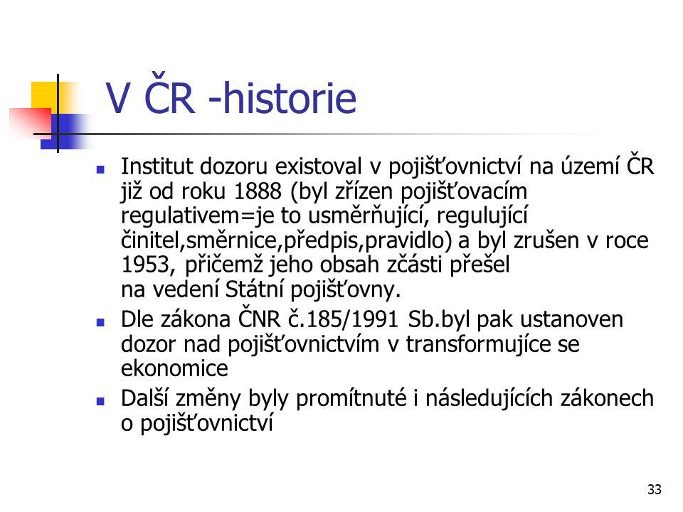 V ČR -historie