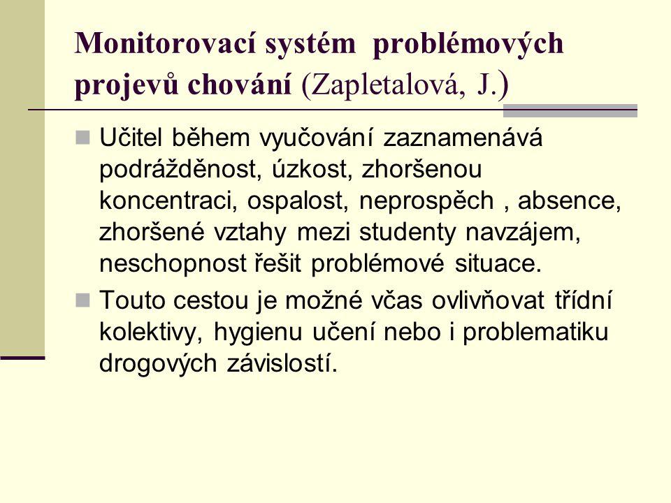 Monitorovací systém problémových projevů chování (Zapletalová, J.)