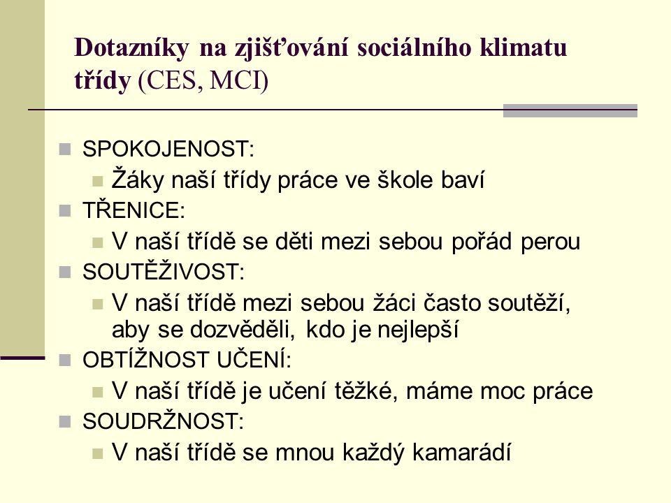 Dotazníky na zjišťování sociálního klimatu třídy (CES, MCI)