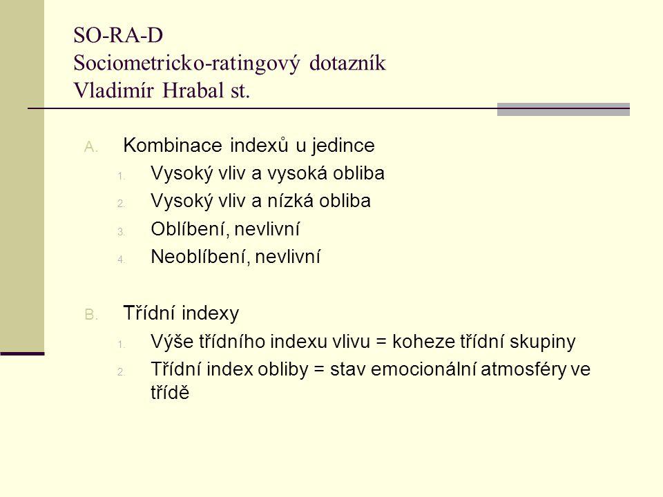 SO-RA-D Sociometricko-ratingový dotazník Vladimír Hrabal st.