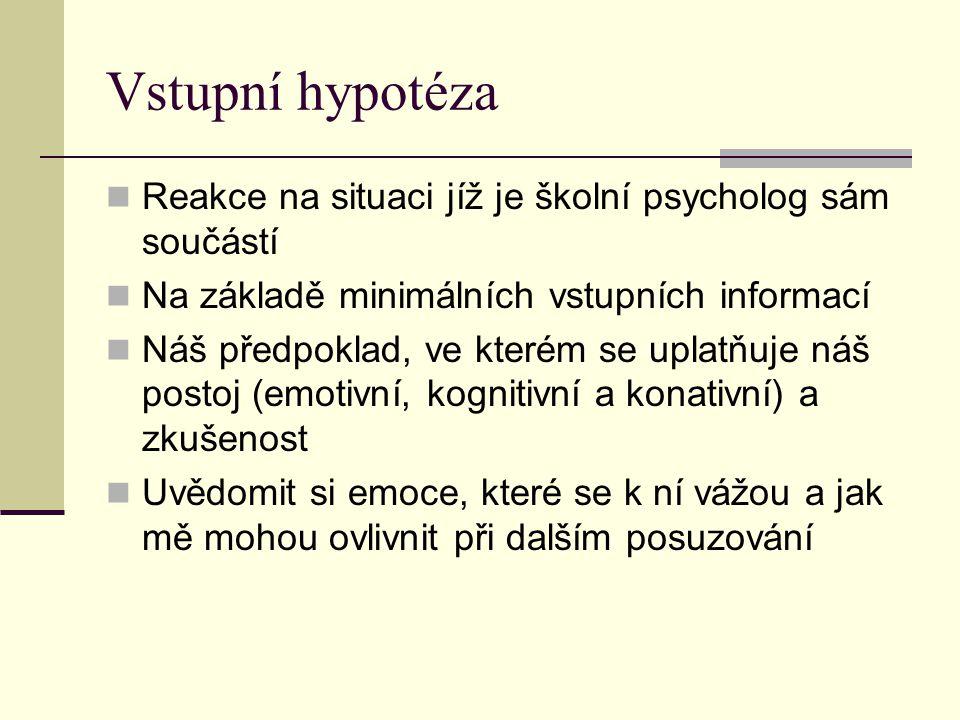 Vstupní hypotéza Reakce na situaci jíž je školní psycholog sám součástí. Na základě minimálních vstupních informací.