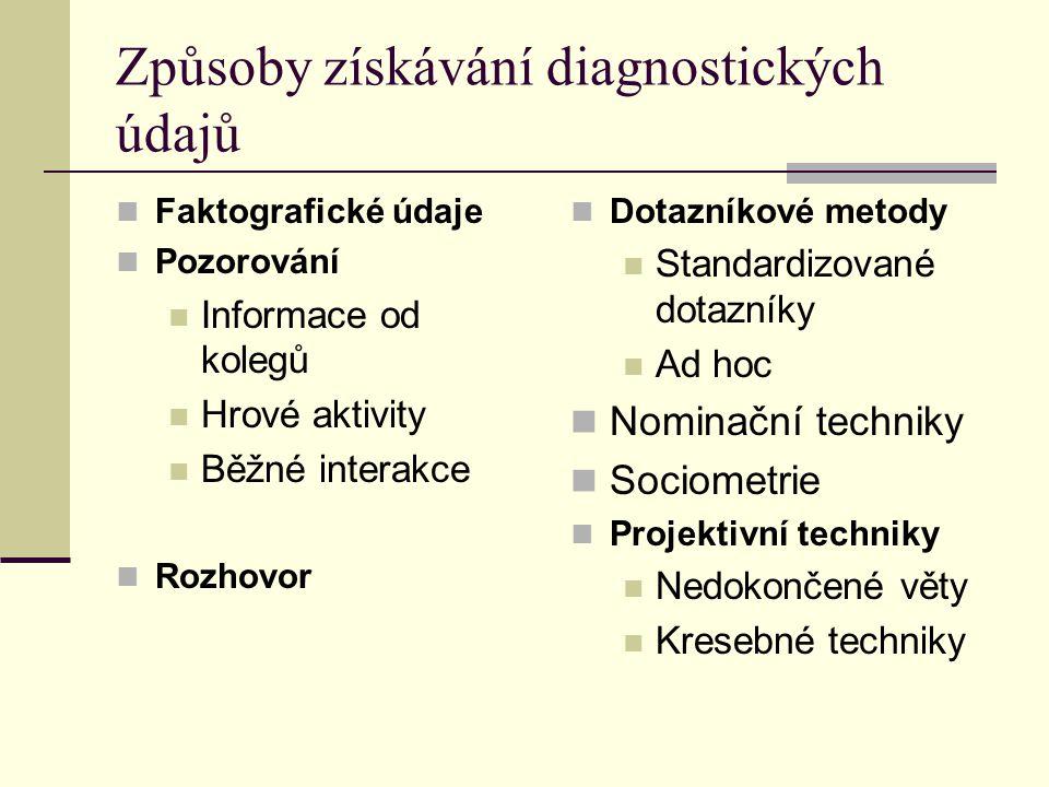 Způsoby získávání diagnostických údajů