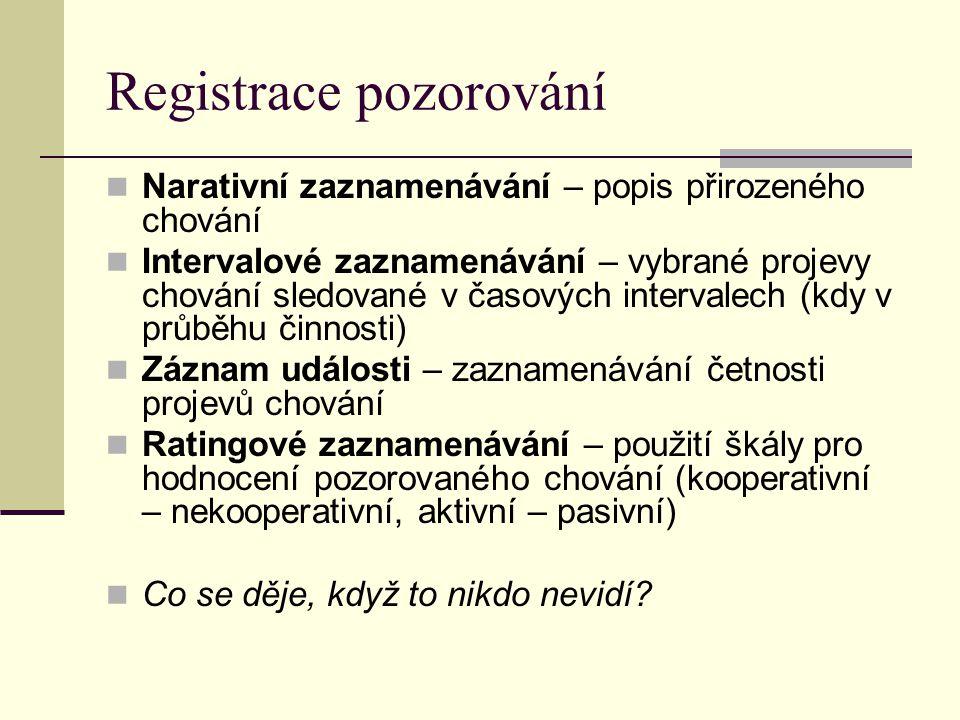 Registrace pozorování