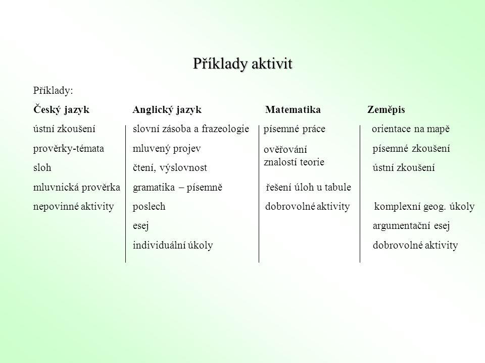 Příklady aktivit Příklady: