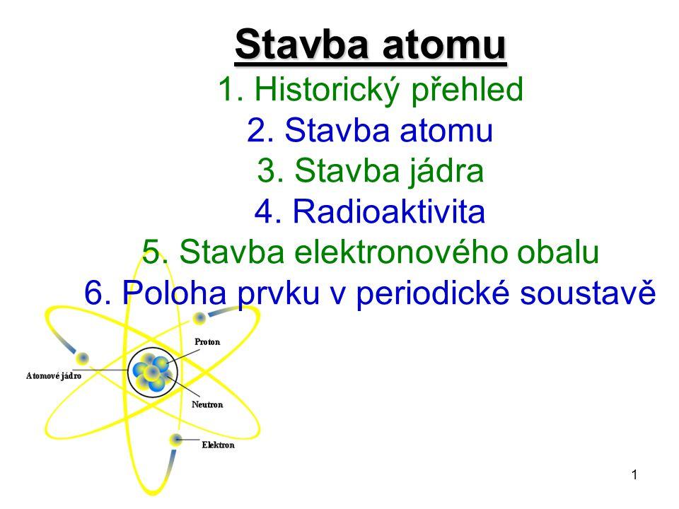 Stavba atomu 1. Historický přehled 2. Stavba atomu 3. Stavba jádra 4