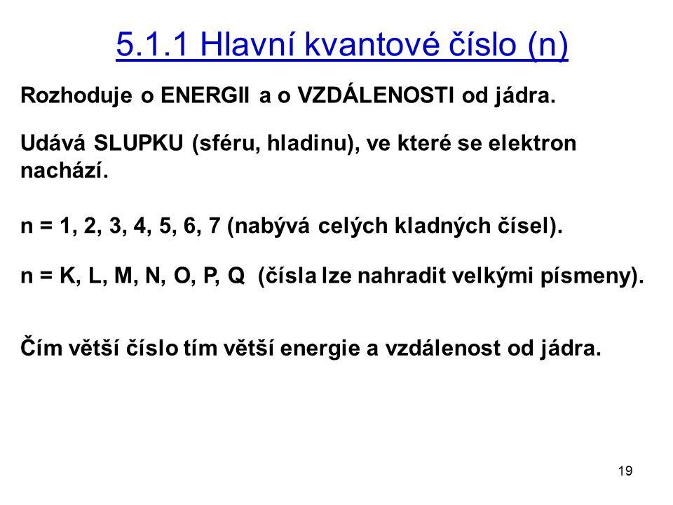 5.1.1 Hlavní kvantové číslo (n)