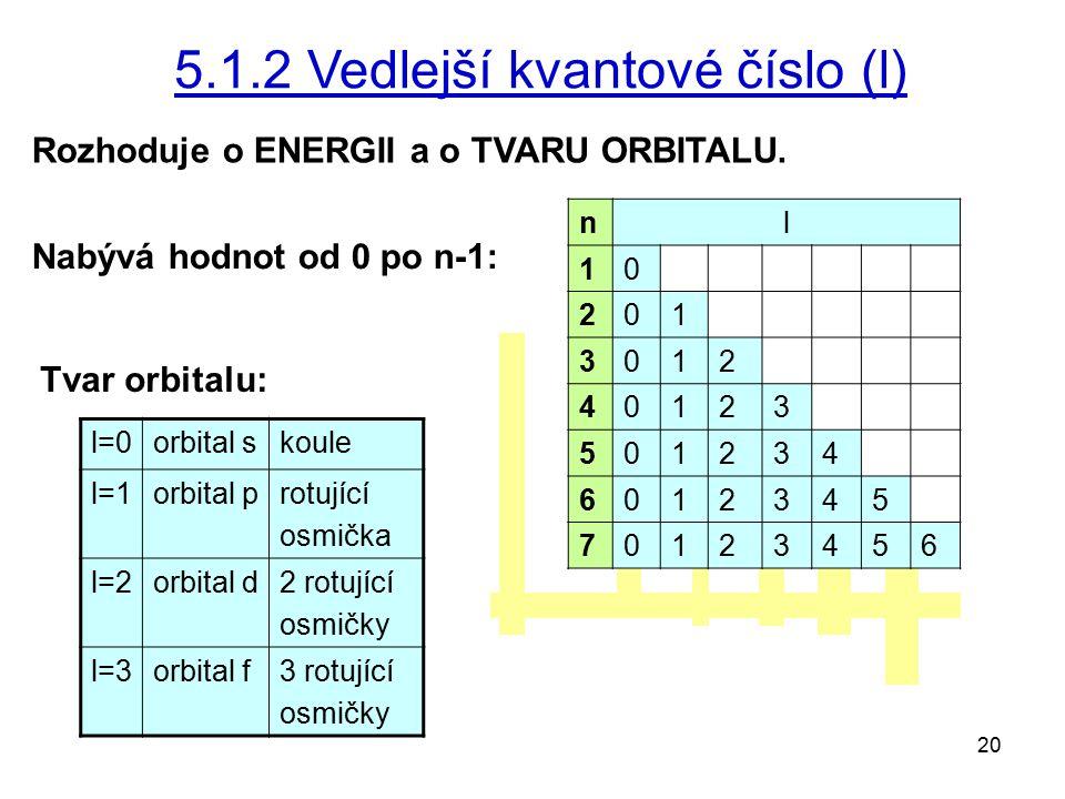 5.1.2 Vedlejší kvantové číslo (l)
