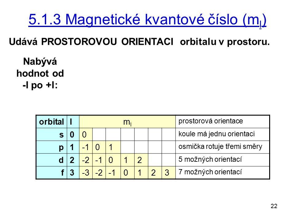 5.1.3 Magnetické kvantové číslo (ml)