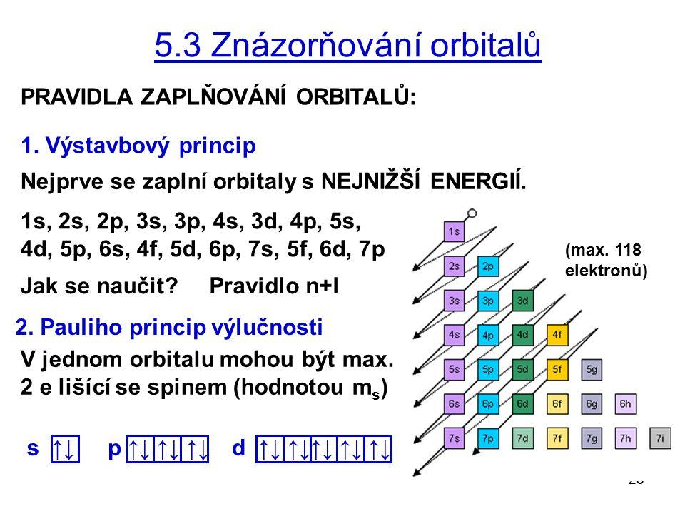 5.3 Znázorňování orbitalů
