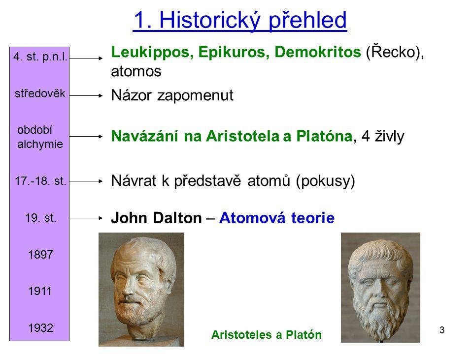 1. Historický přehled Leukippos, Epikuros, Demokritos (Řecko), atomos