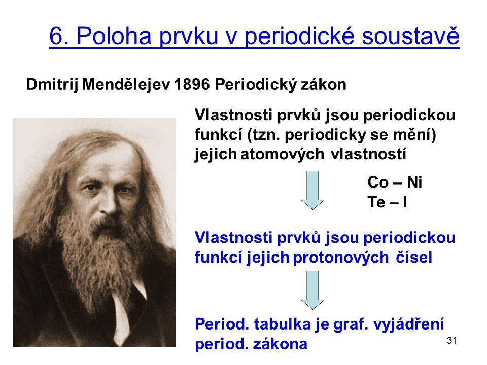6. Poloha prvku v periodické soustavě