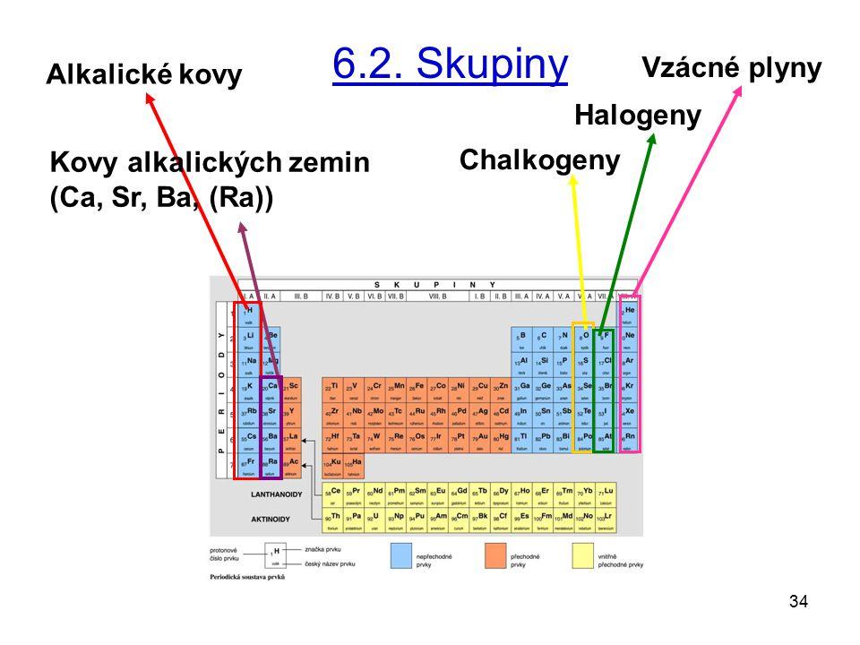 6.2. Skupiny Vzácné plyny Alkalické kovy Halogeny