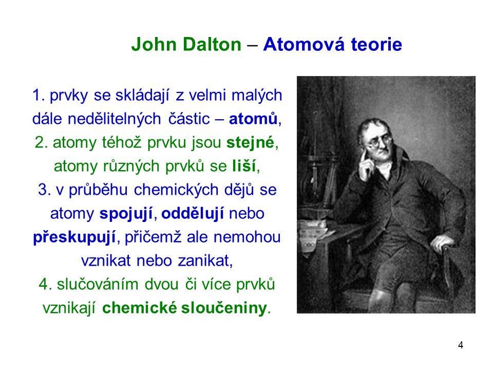 John Dalton – Atomová teorie