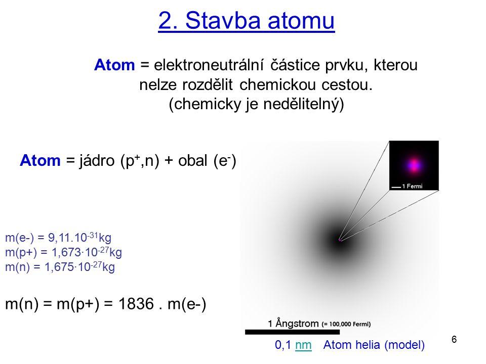 2. Stavba atomu Atom = elektroneutrální částice prvku, kterou nelze rozdělit chemickou cestou. (chemicky je nedělitelný)