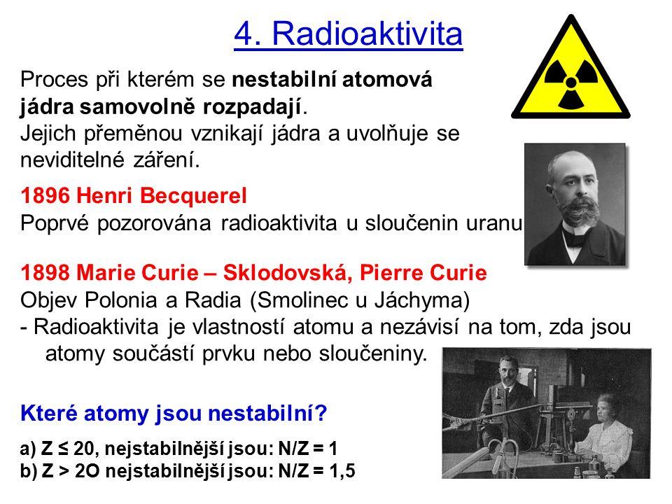 4. Radioaktivita Proces při kterém se nestabilní atomová jádra samovolně rozpadají. Jejich přeměnou vznikají jádra a uvolňuje se neviditelné záření.