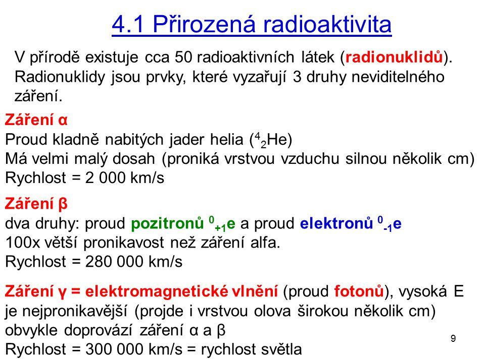 4.1 Přirozená radioaktivita