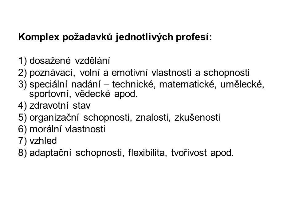 Komplex požadavků jednotlivých profesí: