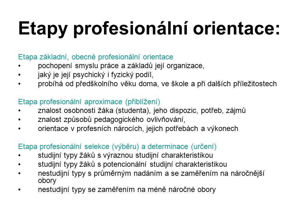 Etapy profesionální orientace: