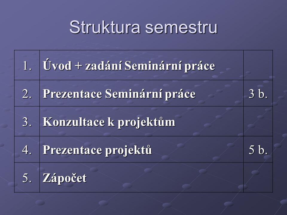 Struktura semestru 1. Úvod + zadání Seminární práce 2.