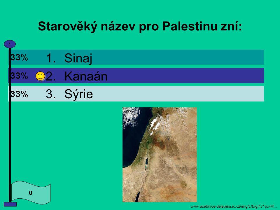 Starověký název pro Palestinu zní: