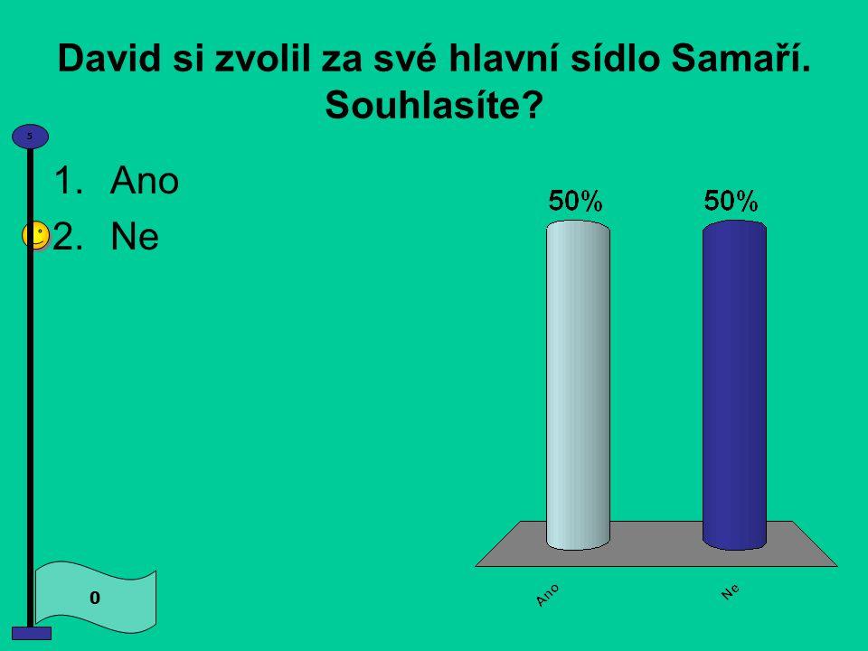 David si zvolil za své hlavní sídlo Samaří. Souhlasíte