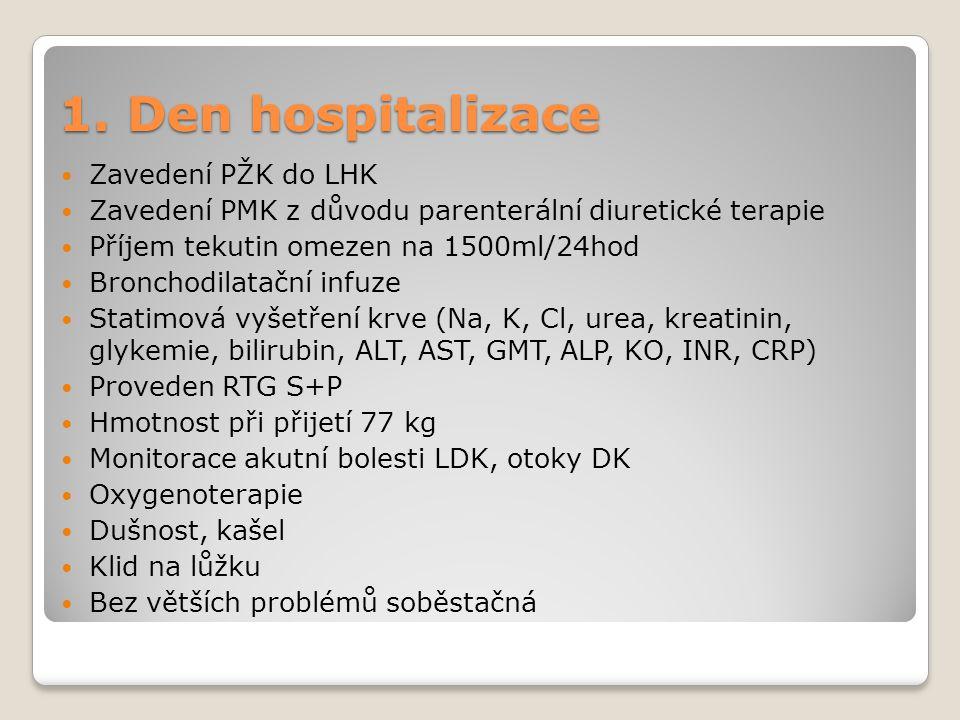 1. Den hospitalizace Zavedení PŽK do LHK