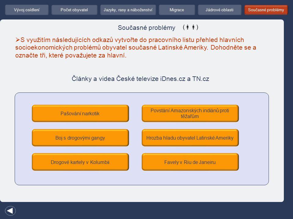 Články a videa České televize iDnes.cz a TN.cz