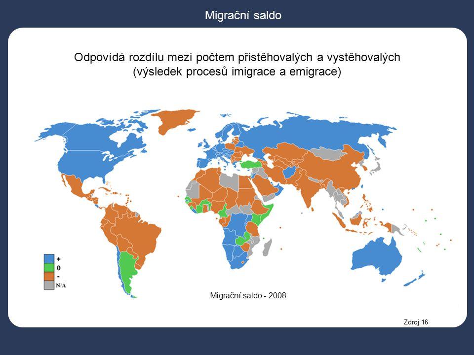Migrační saldo Odpovídá rozdílu mezi počtem přistěhovalých a vystěhovalých (výsledek procesů imigrace a emigrace)