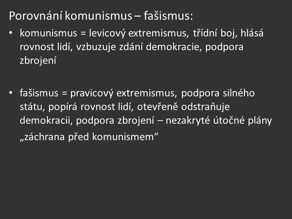 Porovnání komunismus – fašismus: