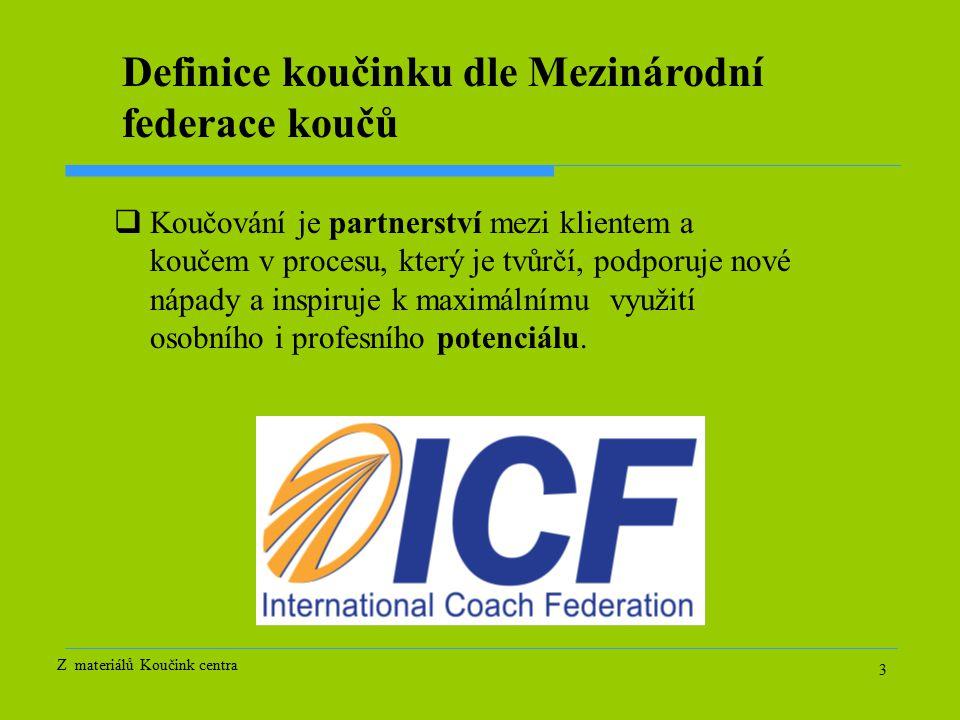 Definice koučinku dle Mezinárodní federace koučů