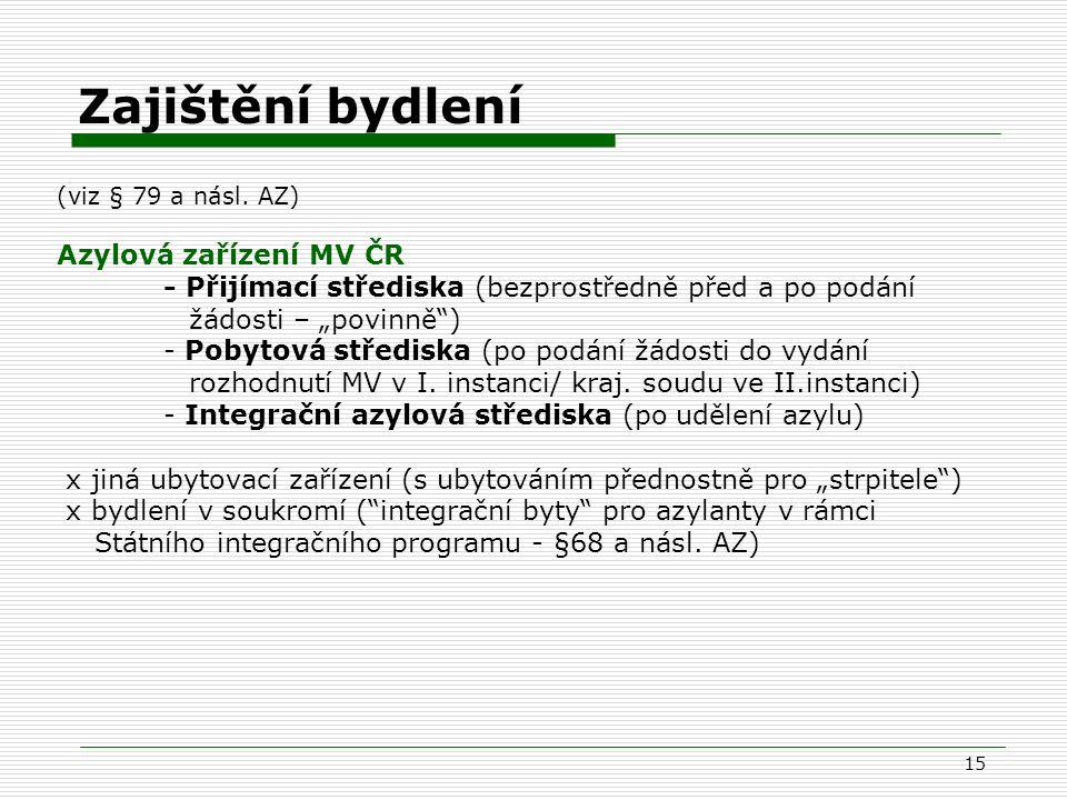 Zajištění bydlení Azylová zařízení MV ČR