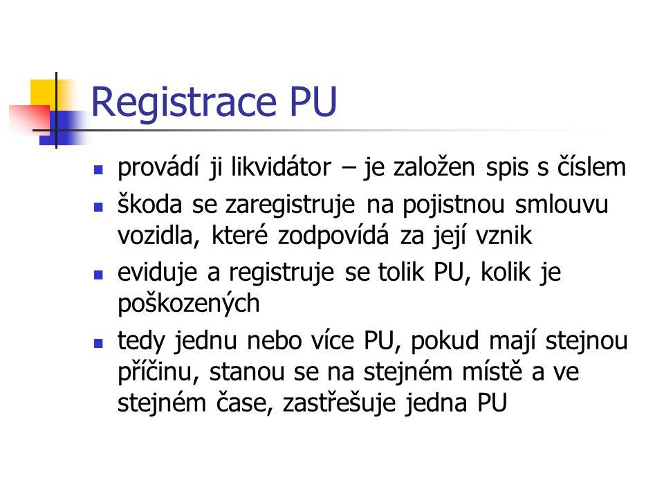 Registrace PU provádí ji likvidátor – je založen spis s číslem