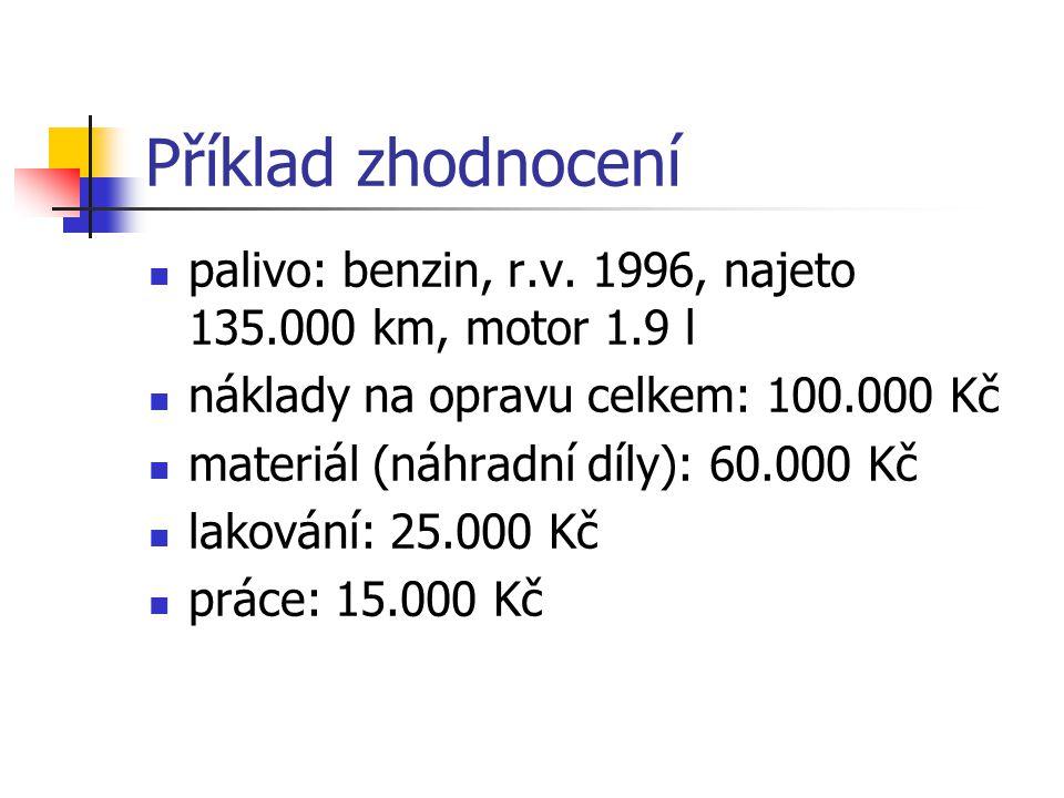 Příklad zhodnocení palivo: benzin, r.v. 1996, najeto 135.000 km, motor 1.9 l. náklady na opravu celkem: 100.000 Kč.
