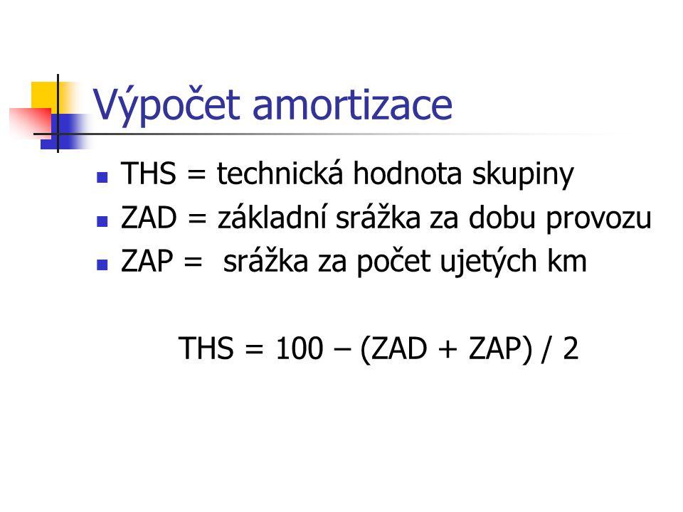 Výpočet amortizace THS = technická hodnota skupiny