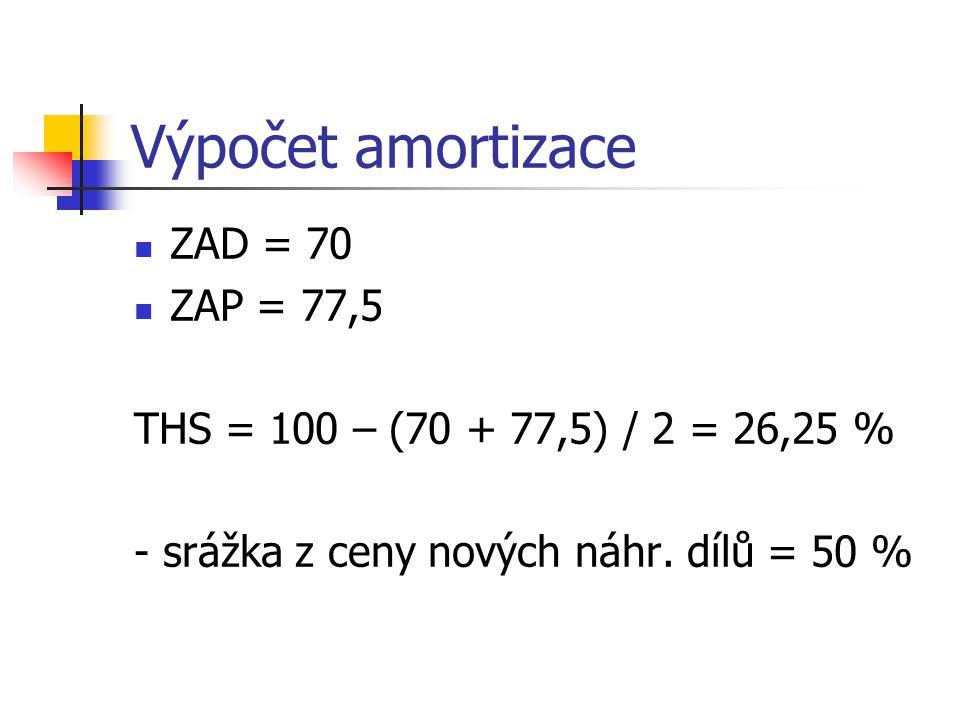 Výpočet amortizace ZAD = 70 ZAP = 77,5